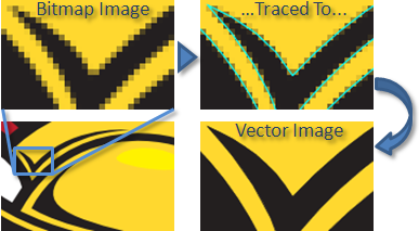 Raster to Vector Logo Conversion